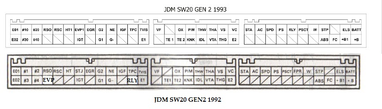 3SGTE Pinout Diagrams: USDM, JDM, AEM Repin, etc | Page 6 | MR2 Owners Club  Forum | 93 Mr2 Ecu Wiring Diagram |  | MR2OC