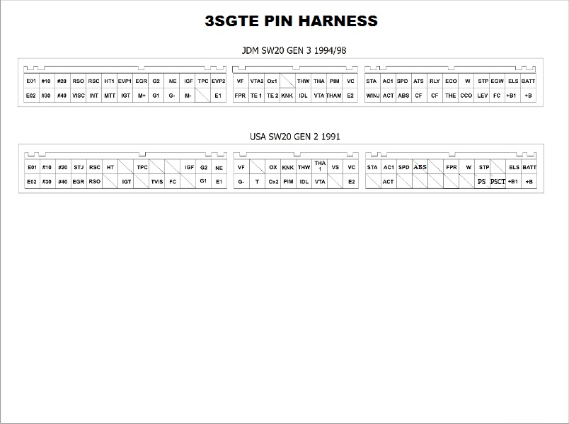 Gen3_SW20_to_USDM_SW20_91_Gen2_pinouts 3sgte pinout diagrams usdm, jdm, aem repin, etc page 6 mr2 MR2 3SGTE Intake at mifinder.co